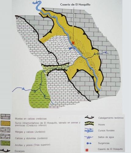 Esquema geomorfológico de El Hosquillo