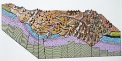 Encajamiento de la Red Hidrográfica y Situación Actual