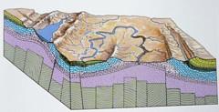 Desarrollo de la Superficie de Erosión en el Terciario
